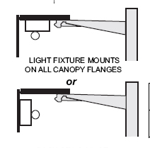 Canopy Light Mount